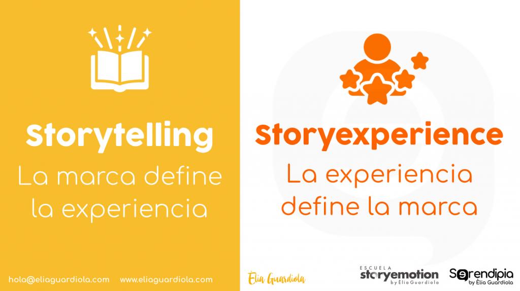 Storytelling para el Turismo